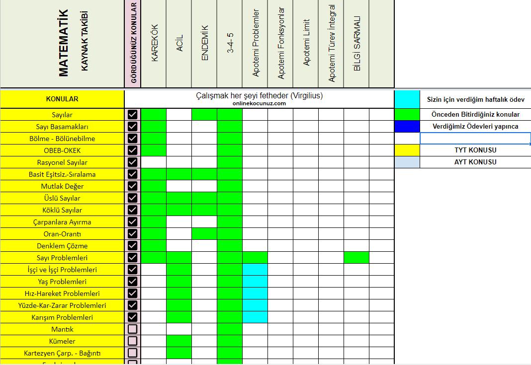 TYT AYT Ödevlendirme Tablolarımız